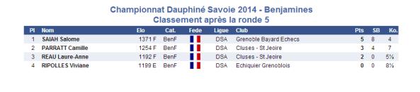 2014-03-15 Benjamines 5e ronde