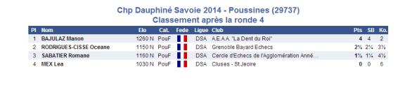2014-03-15 poussine4e ronde