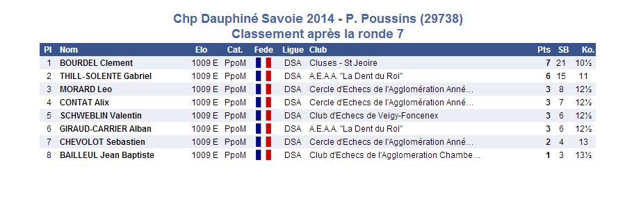 2014-03-16 Petits poussins final