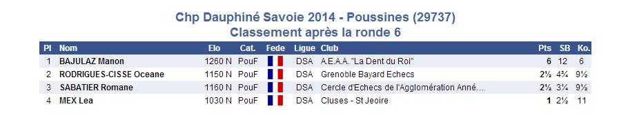 2014-03-16 poussines