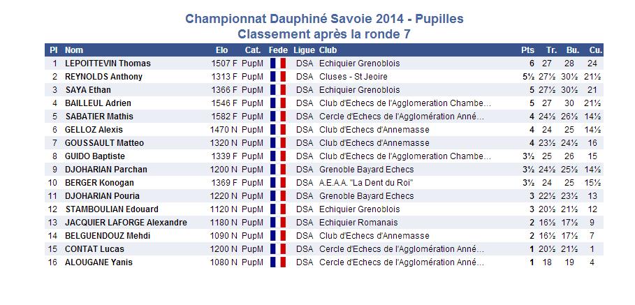 2014-03-16 pupilles