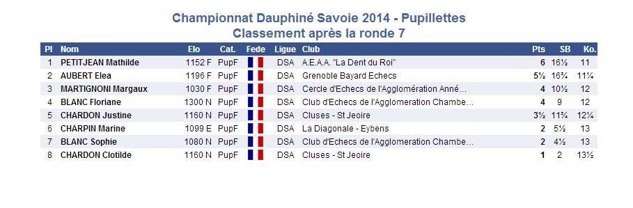 2014-03-16 pupillettes